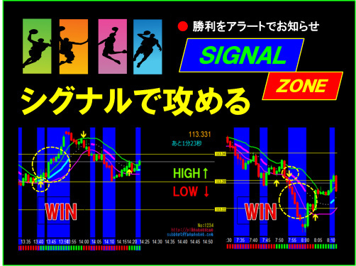 シグナル・ゾーン・アラートで知らせ、攻める.jpg